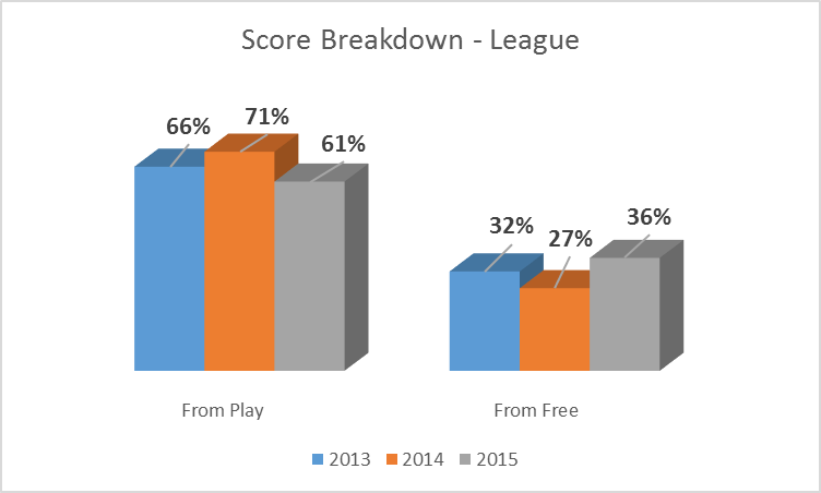 score-breakdown-league