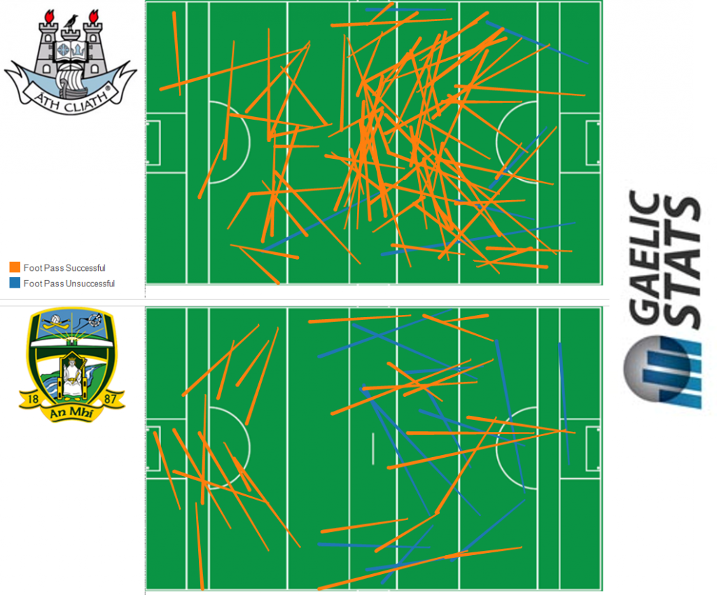 Dublin v Meath 2016 Pass Map